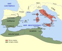 Imperio Romano e Imperio Cartaginês